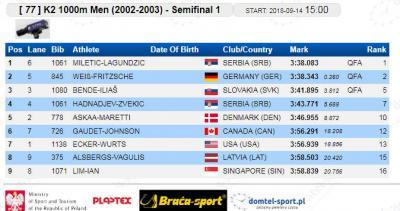 K-2 1000 m polufinale 2002/2003: Vuk Miletić - Branko Lagundžić