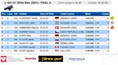 K-1 500 m 2001 finale: Vojin Rudović