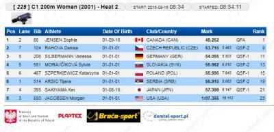 C-1 200 m 2001 kvalifikacije: Tijana Arsić