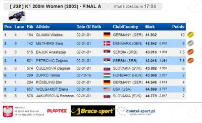 K-1 200 m 2002. finale: Anastasija Bajuk i Željana Petrović