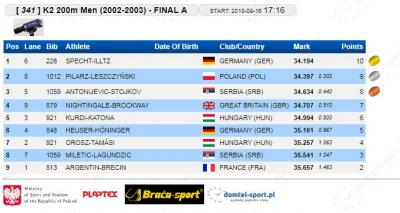 K-2 200 m 2002/2003. finale: Đorđe Antonijević - Miloš Stojkov i Vuk Miletić - Branko Lagundžić